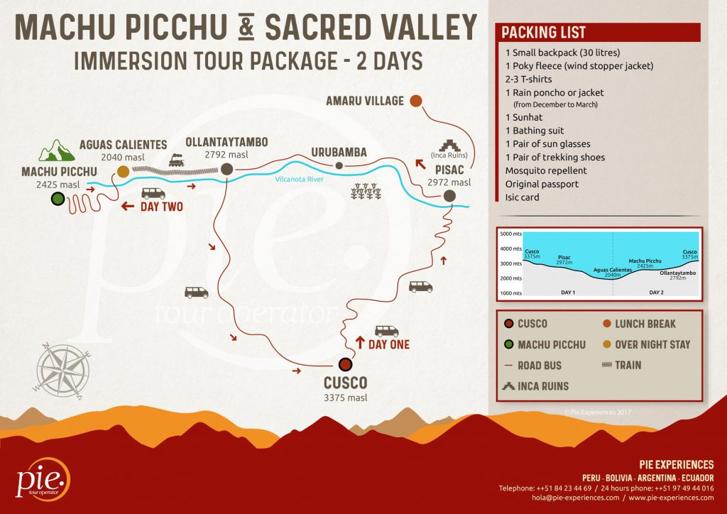 Machu Picchu & Sacred Valley Immersion Tour