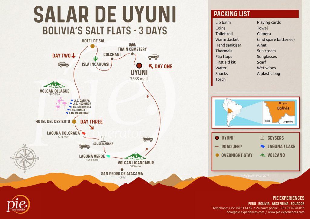 Uyuni trip Map 3 days