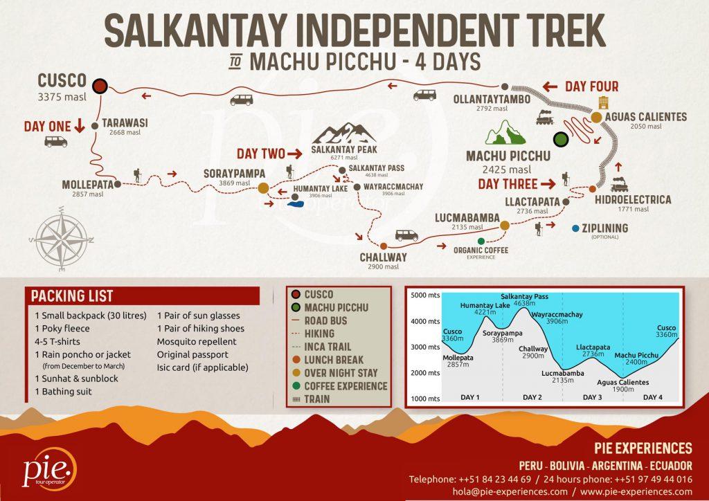Salkantay Independent Trek